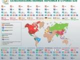 Сельскохозяйственная перепись в странах G20
